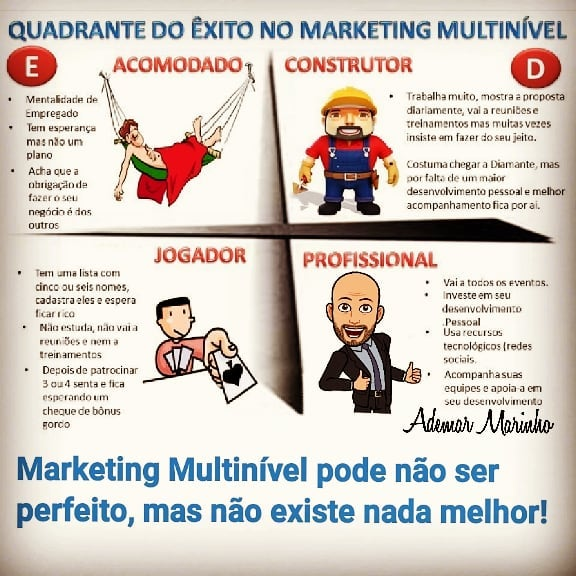Quadrante Financeiro - Robert Kyiosaki Marketing Multinivel