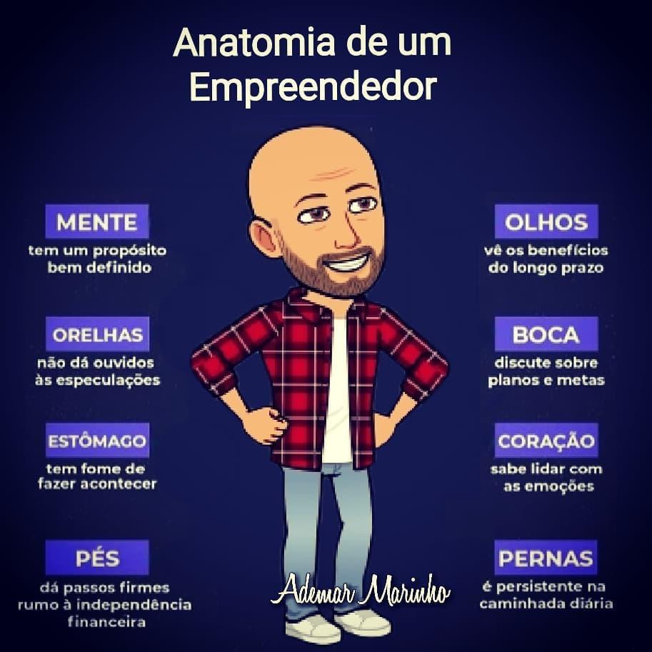 Anatomia de um Empreendedor Empreendedorismo